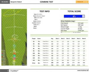 play golf forever chart 1